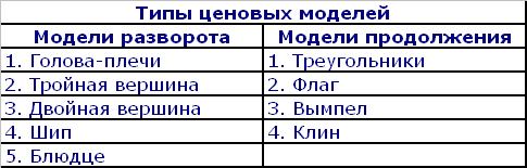 Много городов у нас в России...