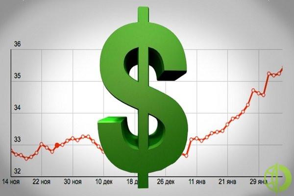 Доллар укрепился относительно франка до уровня 0,8877