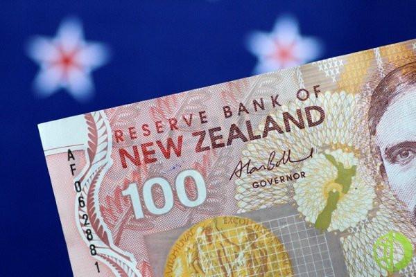 Австралийский доллар снизился до 0,7227 по отношению к доллару