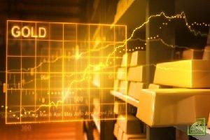 Доллар и фондовые индексы слабеют, золото чуть подорожало