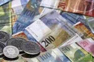 Франк снизился на 0,27% до 1,0763 по отношению к евро к 15.02 МСК