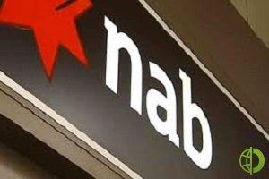 Индекс составляется на базе опроса около трехсот пятидесяти компаний и фирм Австралии