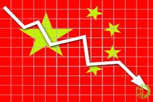 ВВП страны за три месяца составил 20,65 трлн юаней