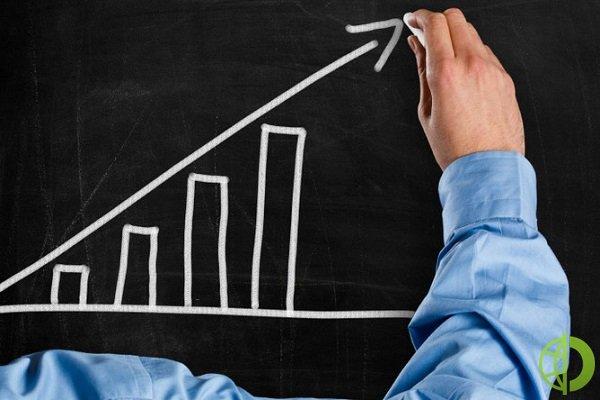 Рост экономики США в третьем квартале оценен в 33,1%