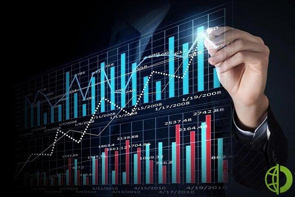Рынок акций Китая закрылся ростом котировок