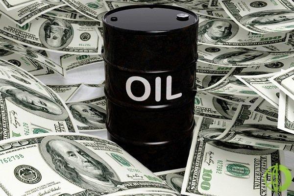 Нефть марки Brent с поставкой в июле выросла на 0,4%