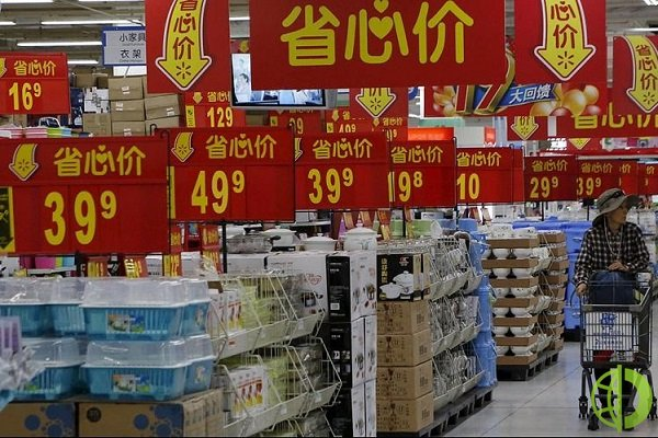 После заявления NDRC цены на металлы на товарных биржах Китая резко упали