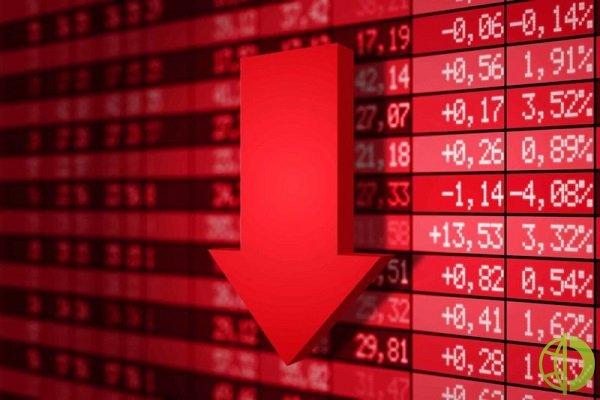 Вместе с общим снижением рынка падают акции компаний горнодобывающей, сырьевой, финансовой и энергетической сфер