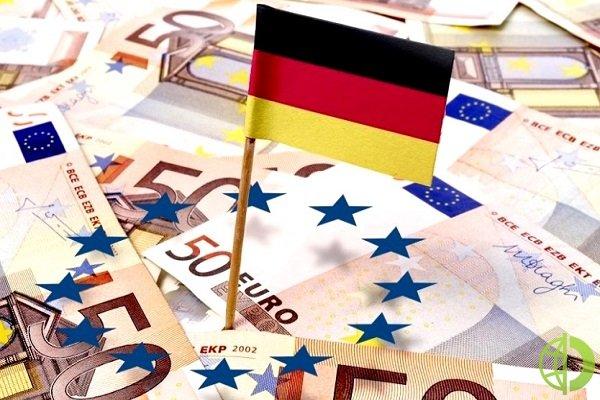 Темпы роста импортных цен в Германии рекордные за 40 лет