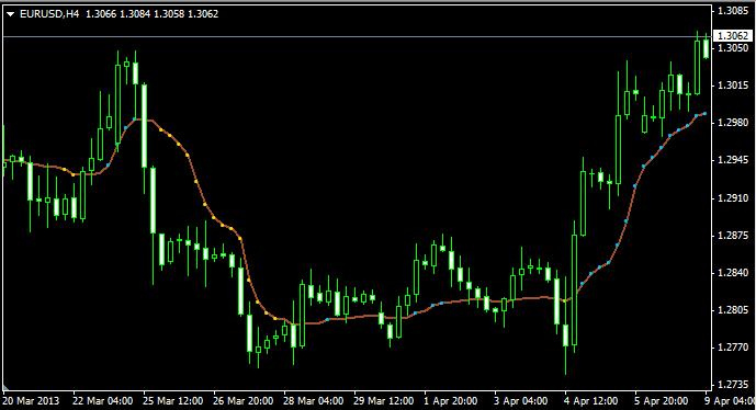 инвестиции с биткоин