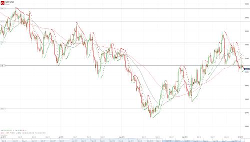 Прогноз GBP/USD от 02.10.18