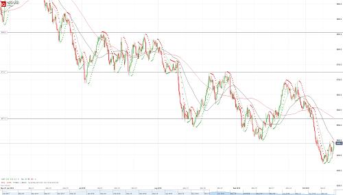 Прогноз NZD/USD от 11.10.18