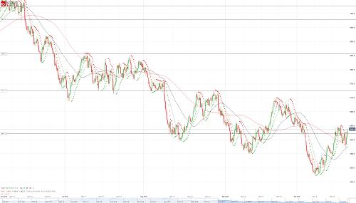 Прогноз NZD/USD от 19.10.18
