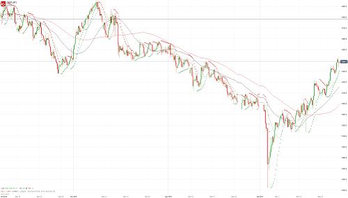 Прогноз GBP/JPY от 25.01.19