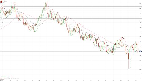 Прогноз AUD/USD от 11.02.19