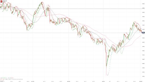 Прогноз GBP/JPY от 01.02.19