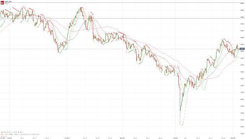 Прогноз GBP/JPY от 05.02.19