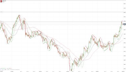 Прогноз GBP/JPY от 28.02.19
