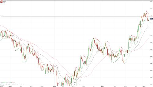 Прогноз GBP/JPY от 05.03.19
