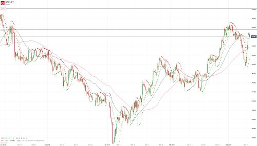 Прогноз GBP/JPY от 12.03.19