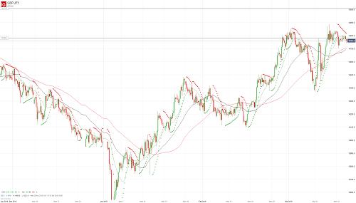 Прогноз GBP/JPY от 20.03.19