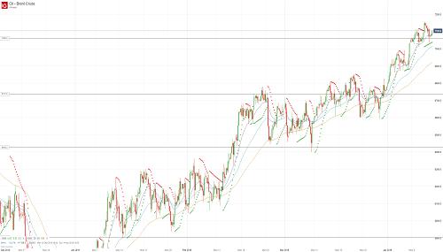 Прогноз по нефти (OIL) от 12.04.19