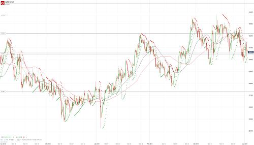Прогноз GBP/USD от 02.04.19